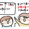 【前編】ブックカバーに失敗した!!の巻。
