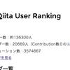Qiita User Rankingに、集計対象ユーザーの総コントリビューション数を表示する機能をつけました