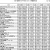 世界トライアスロンシリーズ横浜 リレー