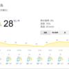セブ島天気予報は、当たらない?天気予報で判断は危険。
