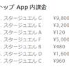 「アイドルマスタ-」各アプリのトップApp内課金を見てみる