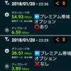 【nuroモバイル】プレミアム帯域オプションは、本当にプレミアムなのか?