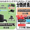 これが2019年12月からのマインクラフトだ。PS4版所有者は無料で統合版入手可能