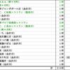 2011年8月のまとめ~20杯~