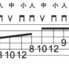 【エレキ・ギター!】マスト・テクニック7選!その6