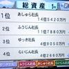 #3 桃太郎電鉄12 西日本編もありまっせー!