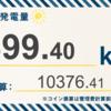 7/1〜7/7の総発電量は399.40kWhでした!