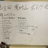 第18回東村山ボードゲーム会を開催しました!