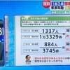 🦠首都圏・コロナとの闘い(感染爆発)