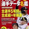 Top 100 Salaries of NPB (Japan Professional Baseball) Players in 2020