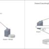 Oracle Exadataは分散システム?