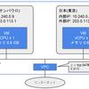 日本-ブラジル間の WebRTC 通信を TURN サーバー同士で中継してみた