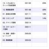 2020/06/05(金)