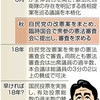 自民改憲案秋を国会に提出 首相表明 党の結論前倒し - 東京新聞(2017年6月25日)