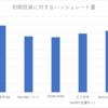 GeForce 各型番と代表メーカーの価格・ハッシュレート・ワットパフォーマンスなどの比較 それと今後の予定