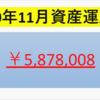 【2020年11月投資運用額】NYダウ3万ドルの大台突破!!