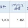 【検証】 日本ゼオン(4205)の売買単位変更による株価推移を身をもって体験してみる