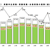 【選択式易化?択一式難化?】昨年の反動でサービス回になるのか...平成28(2016)年度社労士試験の難易度・合格ライン・救済措置に関する講評・総評・コメント集
