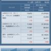 マイナー株、積み立てNISAの本日の最新損益大公開!!