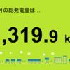 高田町1号発電所の5月分の総発電量は1,319.9kWh