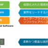 VMware Conference 2017 Spring - プログラムサマリ①