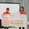 第46回経営会議(発表年商二億円の新生マルコ)