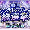 【デレマス】第8回シンデレラガール総選挙結果発表!…の振り返り