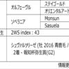 POG2020-2021ドラフト対策 No.29. シュライエン