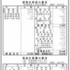 日本マタイ株式会社 第89期決算公告