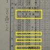【国内旅行系】 東京⇔大阪・神戸の乗車券を1割引きにする方法
