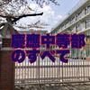 慶應義塾中等部のすべて