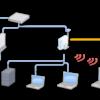 BIND9で内向きDNS構築 on Ubuntu