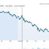 SGX上場のNoble Groupの株価が異常に下がってるんだけど、買うべき?への回答