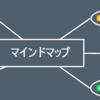 マインドマップの使い方と効果とは?簡単で早く情報整理をしたいならオススメ