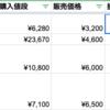 サバゲー用品処分記録〜その1〜