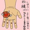 奇穴(EX) 四縫(しほう)