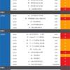 EA(自動売買)日記🤗くぅちゃんブログ🤗月間収支・週間収支・指標