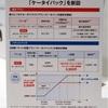 ドコモのフィーチャーフォンのカケホーダイライト(ケータイ)1200円新プランについて調べてみました