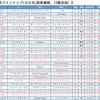 2017産募集馬ラインナップ+父父名(価格・口数追加)