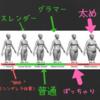 【女性必見】BMIを参考にマッチングアプリの体型基準を作成!これでもう騙されない!