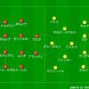【マッチレビュー】19-20 ラ・リーガ第3節 オサスナ対バルセロナ