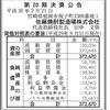 #68 佐藤焼酎製造場 20期決算 利益▲6百万円