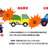 小沢裁判の控訴で見る検察の末期的病状