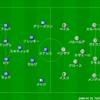【マッチレビュー】19-20 ラ・リーガ第10節 エル・クラシコ バルセロナ対レアル・マドリード