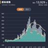 新型コロナウィルスが日本のITの息の根を止める