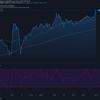 2021-6-12 今週の米国株状況