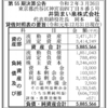 井筒まい泉株式会社 第55期決算公告