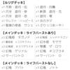 【WIXOSS】不敗遊月のデッキ