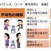 コーポレートガバナンス・コード③〜基本原則1:株主の権利・平等性の確保/後編〜