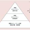 情報処理安全確保支援士 4.3 情報セキュリティポリシの策定